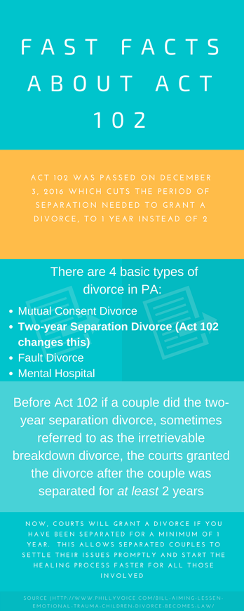 Fast Facts about Act 102-2.png