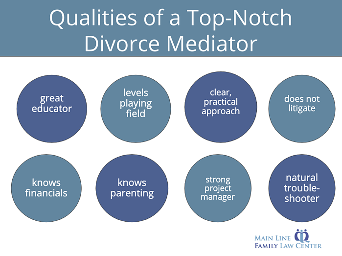 good divorce mediator