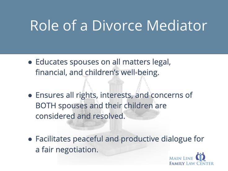 what divorce mediator does
