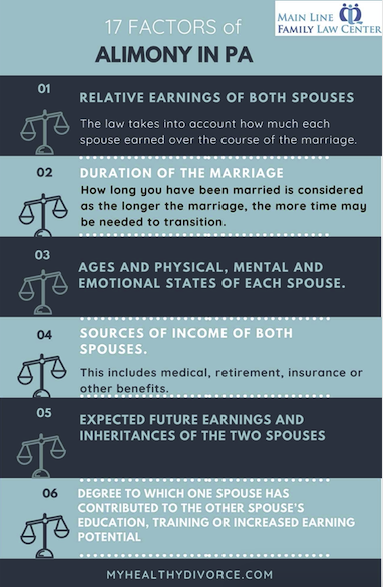 17-factors-alimony-in-pa-1-6