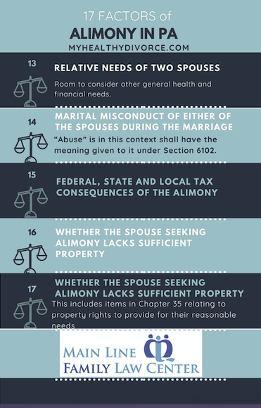17 Factors of Alimony in PA