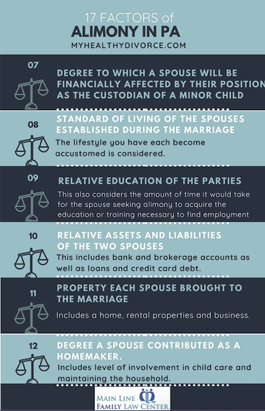 17-factors-alimony-in-pa-7-12.png